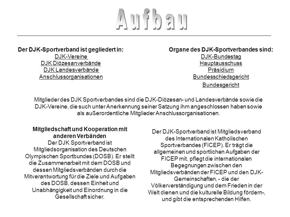 Aufbau Der DJK-Sportverband ist gegliedert in: DJK-Vereine