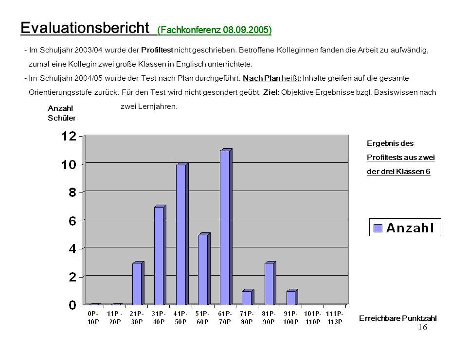 Evaluationsbericht (Fachkonferenz 08.09.2005)