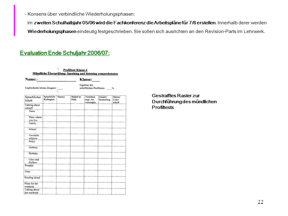 Evaluation Ende Schuljahr 2006/07: