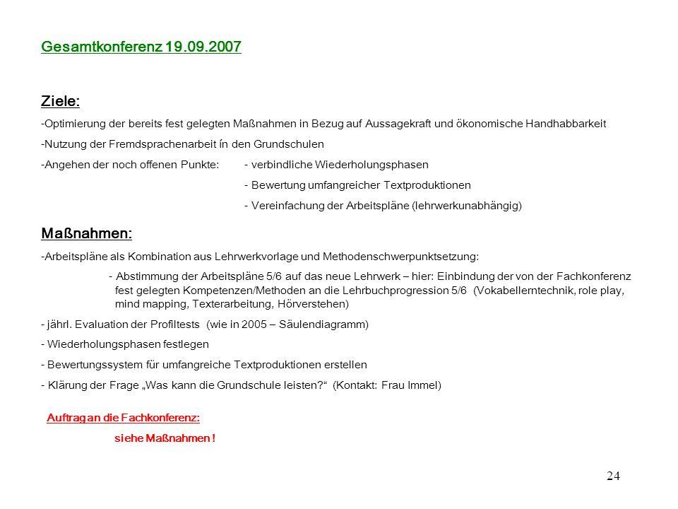 Gesamtkonferenz 19.09.2007 Ziele: Maßnahmen: