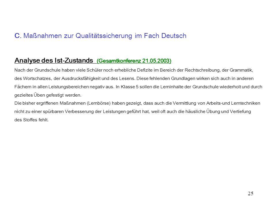 C. Maßnahmen zur Qualitätssicherung im Fach Deutsch