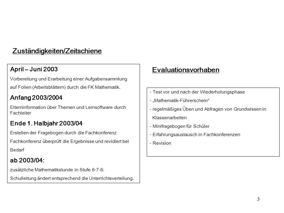Tolle Jahr 7 Mathematik Revision Arbeitsblatt Zeitgenössisch ...