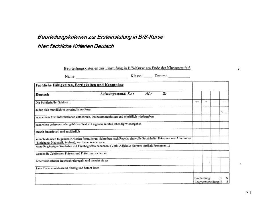 Beurteilungskriterien zur Ersteinstufung in B/S-Kurse