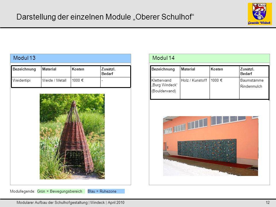 """Darstellung der einzelnen Module """"Oberer Schulhof"""