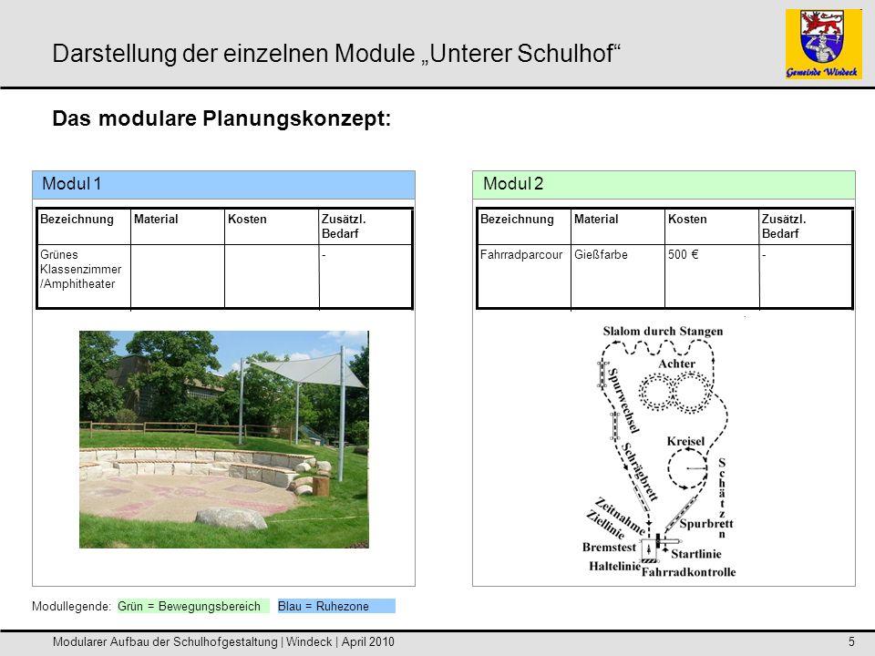 """Darstellung der einzelnen Module """"Unterer Schulhof"""