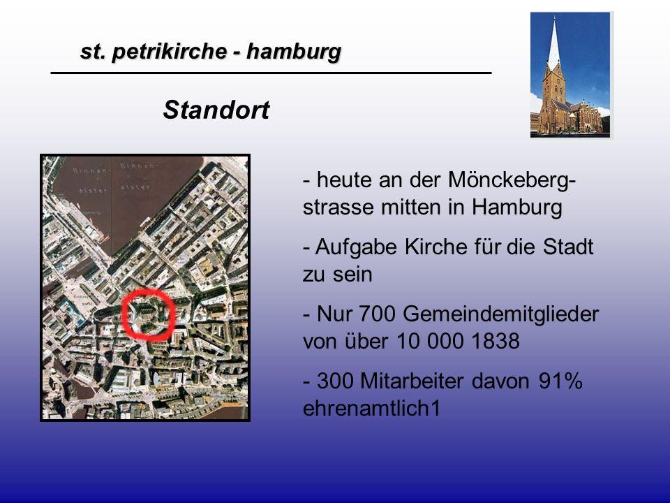 Standort heute an der Mönckeberg-strasse mitten in Hamburg