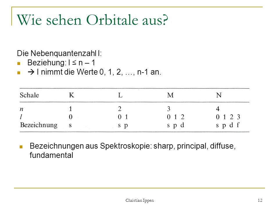 Wie sehen Orbitale aus Die Nebenquantenzahl l: Beziehung: l ≤ n – 1