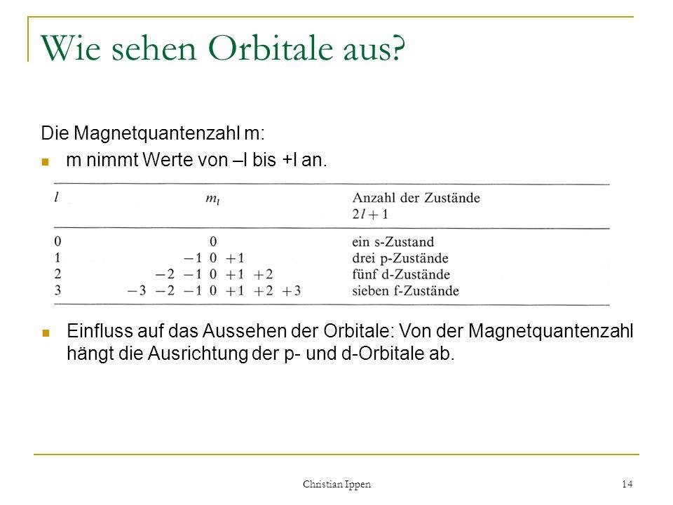 Wie sehen Orbitale aus Die Magnetquantenzahl m: