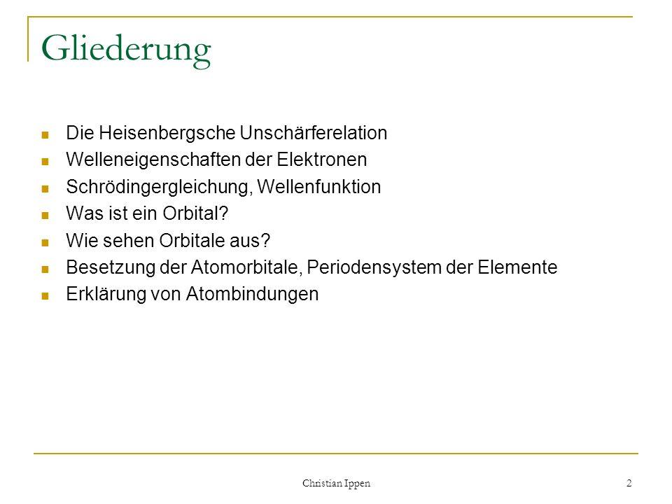 Gliederung Die Heisenbergsche Unschärferelation