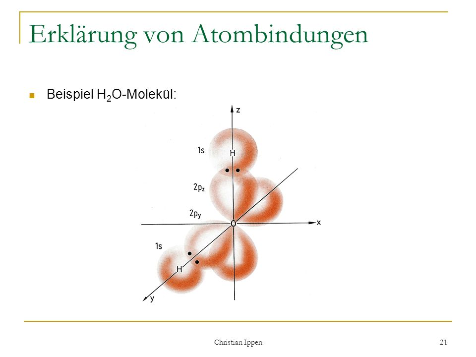 Erklärung von Atombindungen