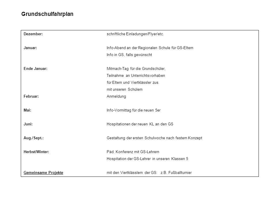Grundschulfahrplan Dezember: schriftliche Einladungen/Flyer/etc.