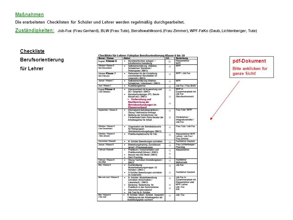 Maßnahmen Die erarbeiteten Checklisten für Schüler und Lehrer werden regelmäßig durchgearbeitet.
