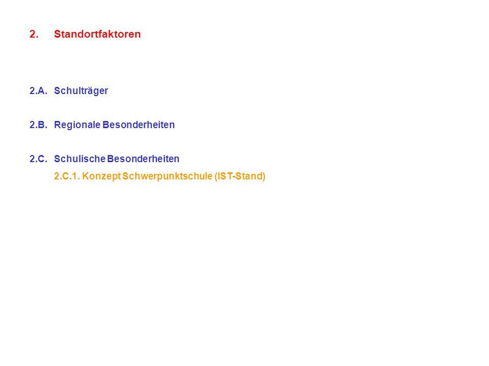 Standortfaktoren 2.A. Schulträger 2.B. Regionale Besonderheiten