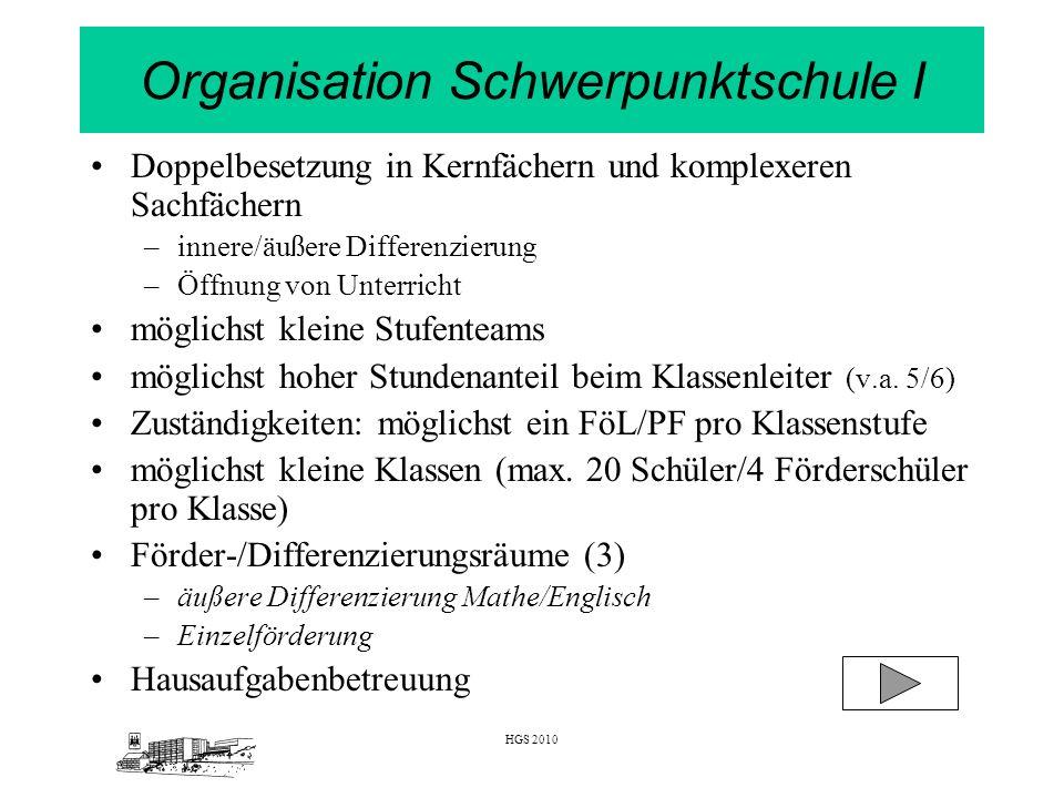 Organisation Schwerpunktschule I