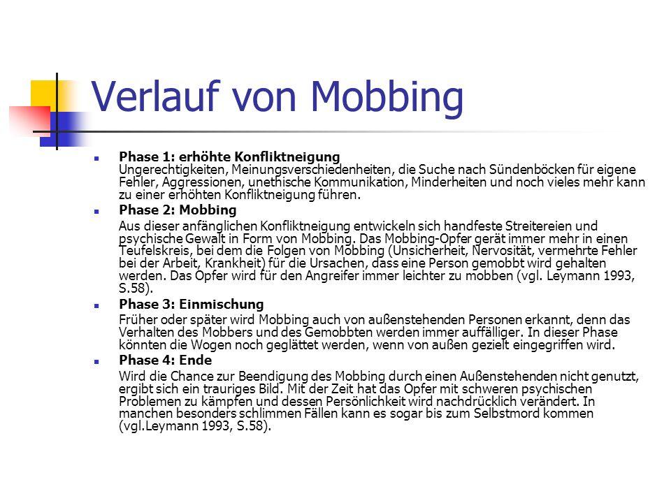 Verlauf von Mobbing