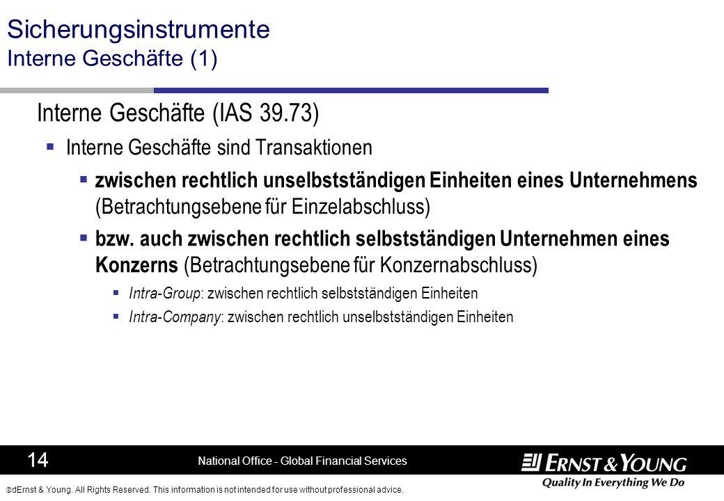 Sicherungsinstrumente Interne Geschäfte (1)