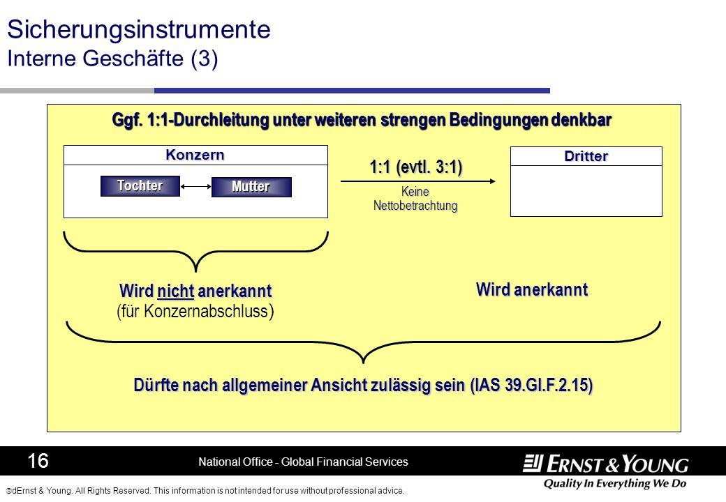 Sicherungsinstrumente Interne Geschäfte (3)