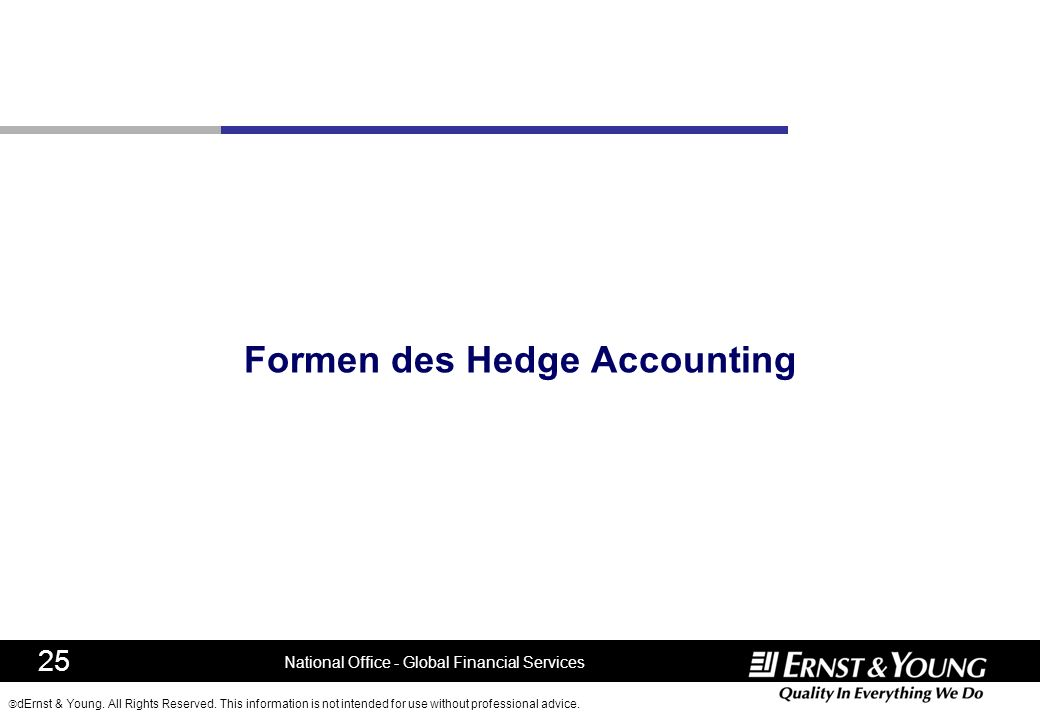 Formen des Hedge Accounting