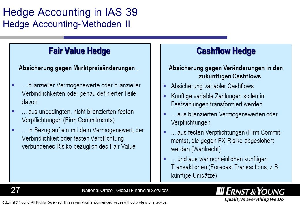Hedge Accounting in IAS 39 Hedge Accounting-Methoden II