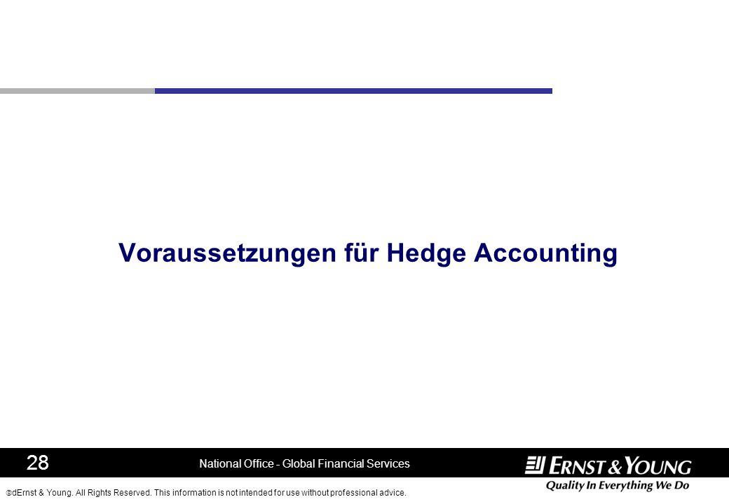 Voraussetzungen für Hedge Accounting