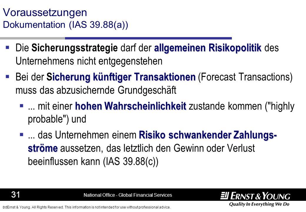 Voraussetzungen Dokumentation (IAS 39.88(a))