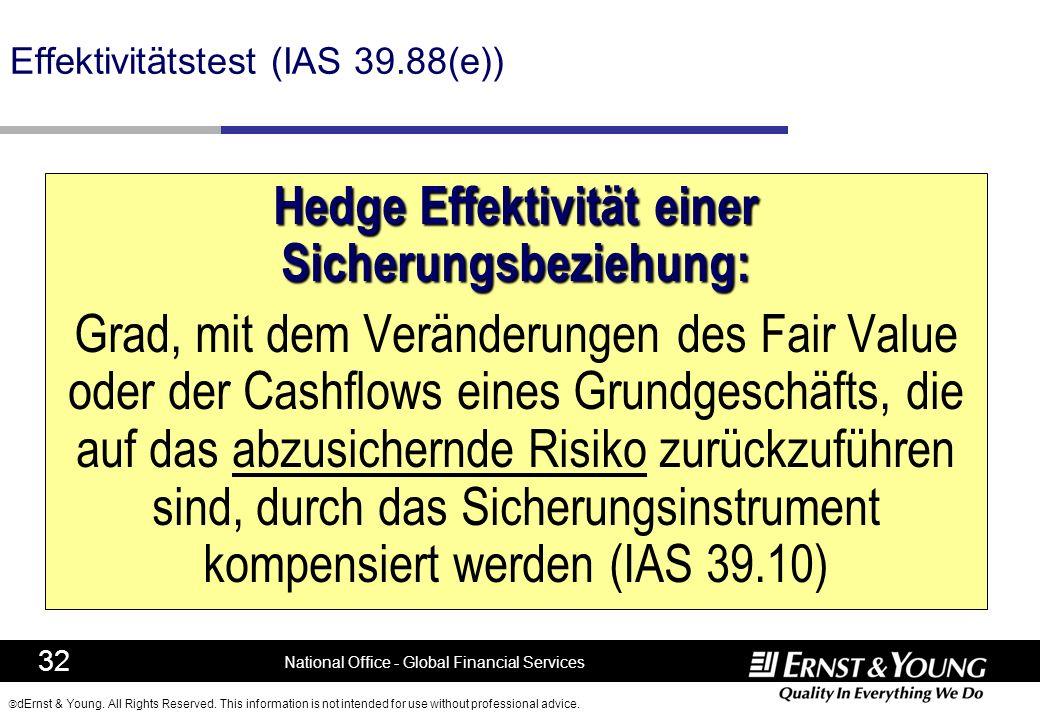 Effektivitätstest (IAS 39.88(e))