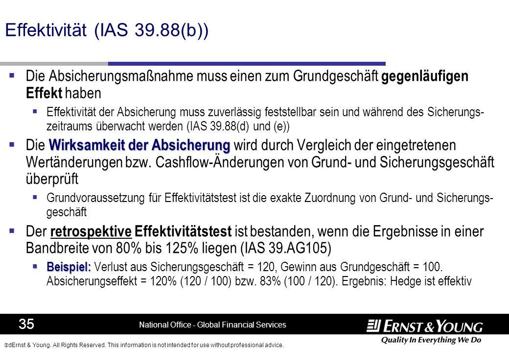 Effektivität (IAS 39.88(b))