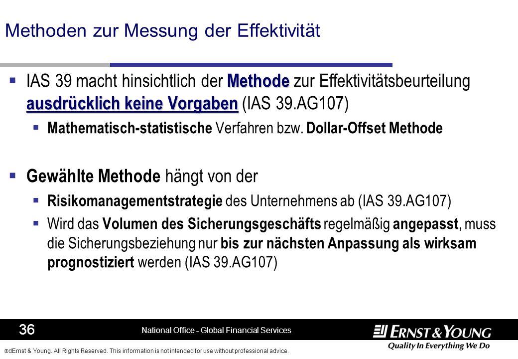 Methoden zur Messung der Effektivität