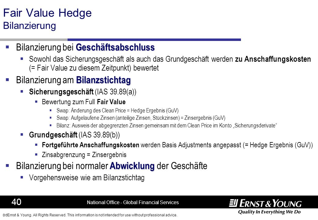 Fair Value Hedge Bilanzierung
