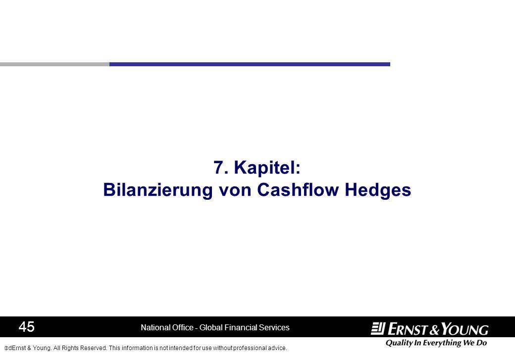 7. Kapitel: Bilanzierung von Cashflow Hedges