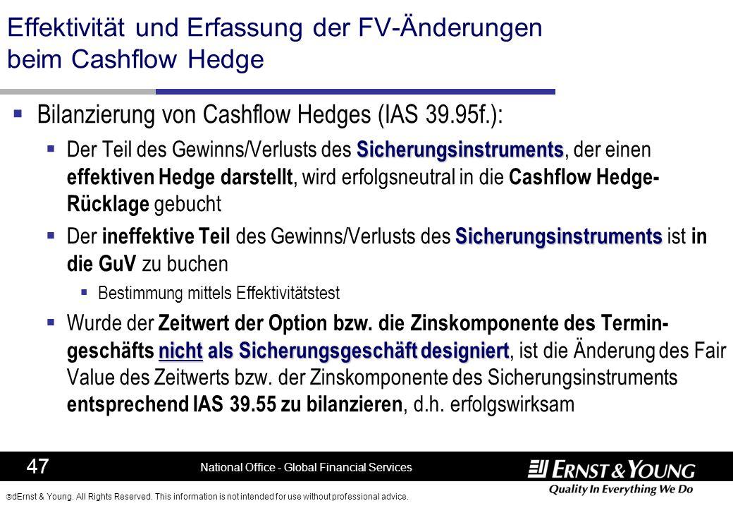Effektivität und Erfassung der FV-Änderungen beim Cashflow Hedge