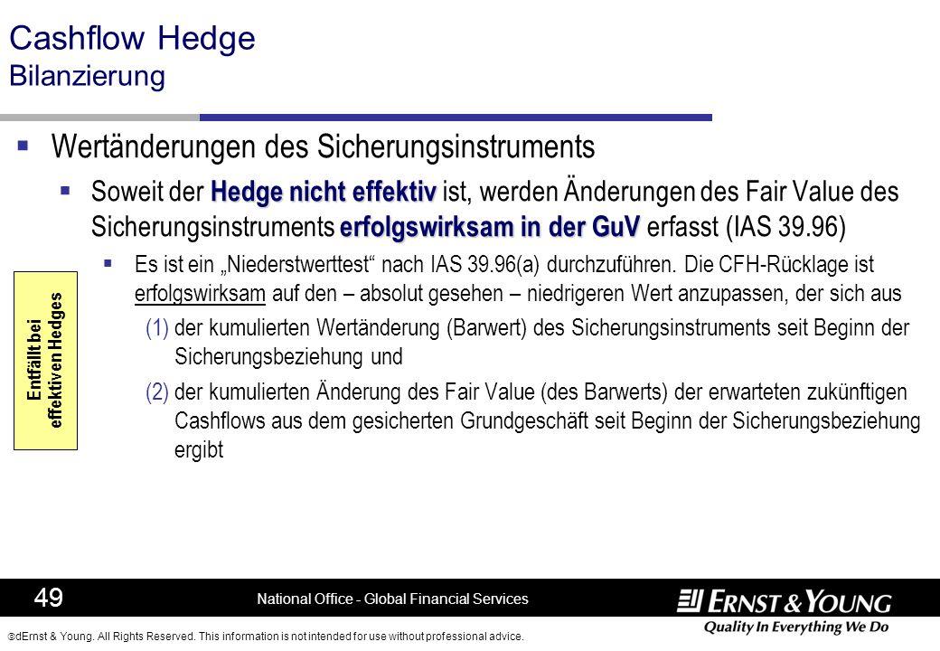 Cashflow Hedge Bilanzierung