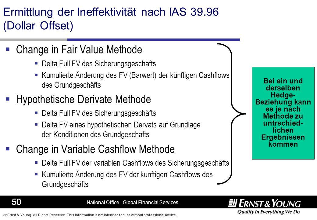 Ermittlung der Ineffektivität nach IAS 39.96 (Dollar Offset)