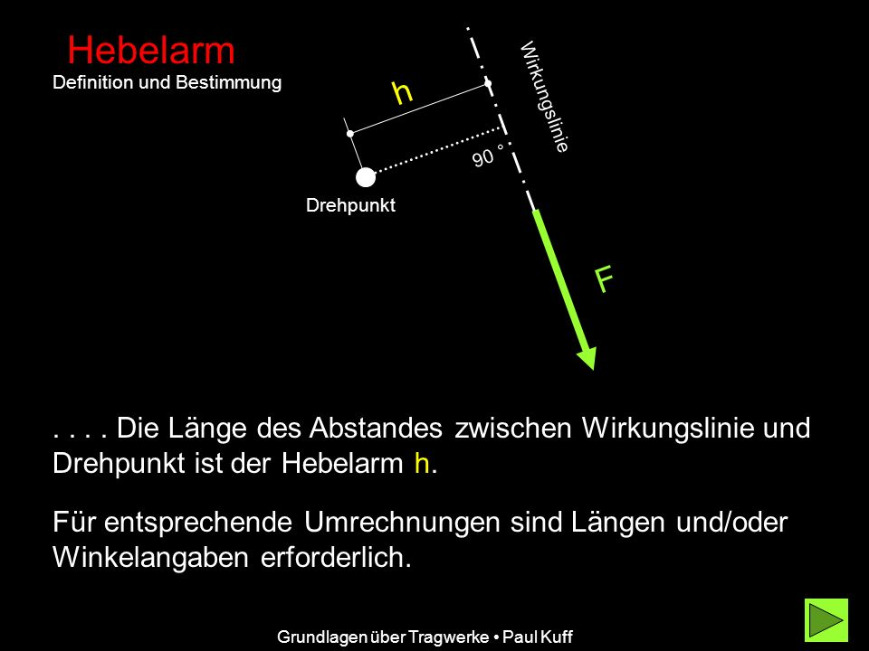 Hebelarm Definition und Bestimmung. h. Wirkungslinie. 90 ° Drehpunkt. F.