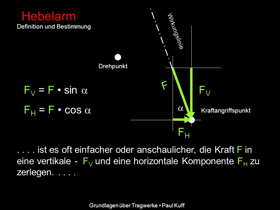 Hebelarm F FV = F • sin  FH = F • cos  FV FH 