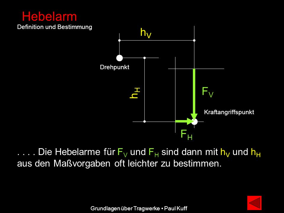 Hebelarm Definition und Bestimmung. hV. Drehpunkt. hH. FV. Kraftangriffspunkt. FH.