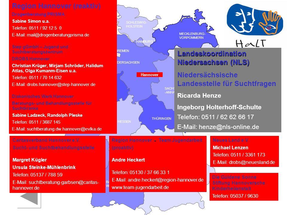Region Hannover (reaktiv)