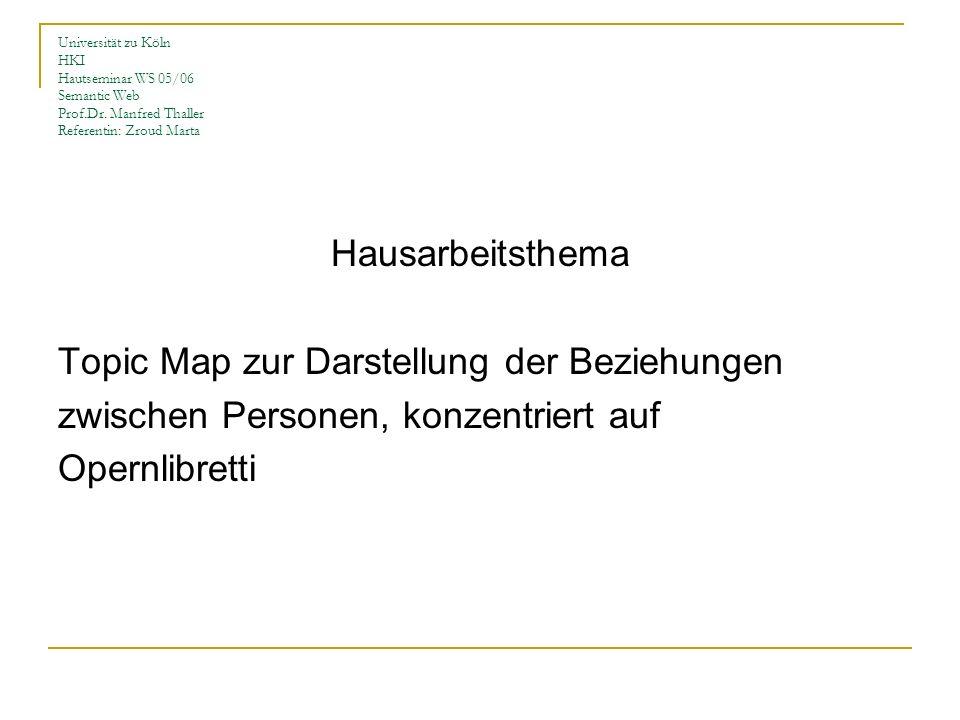 Topic Map zur Darstellung der Beziehungen