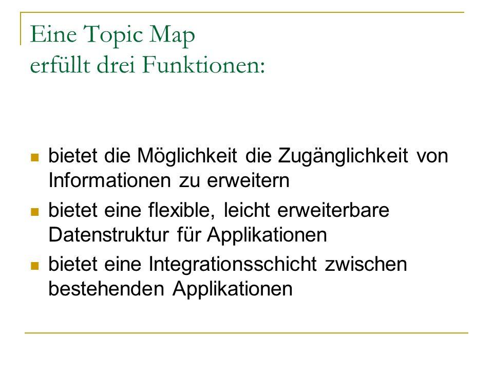 Eine Topic Map erfüllt drei Funktionen: