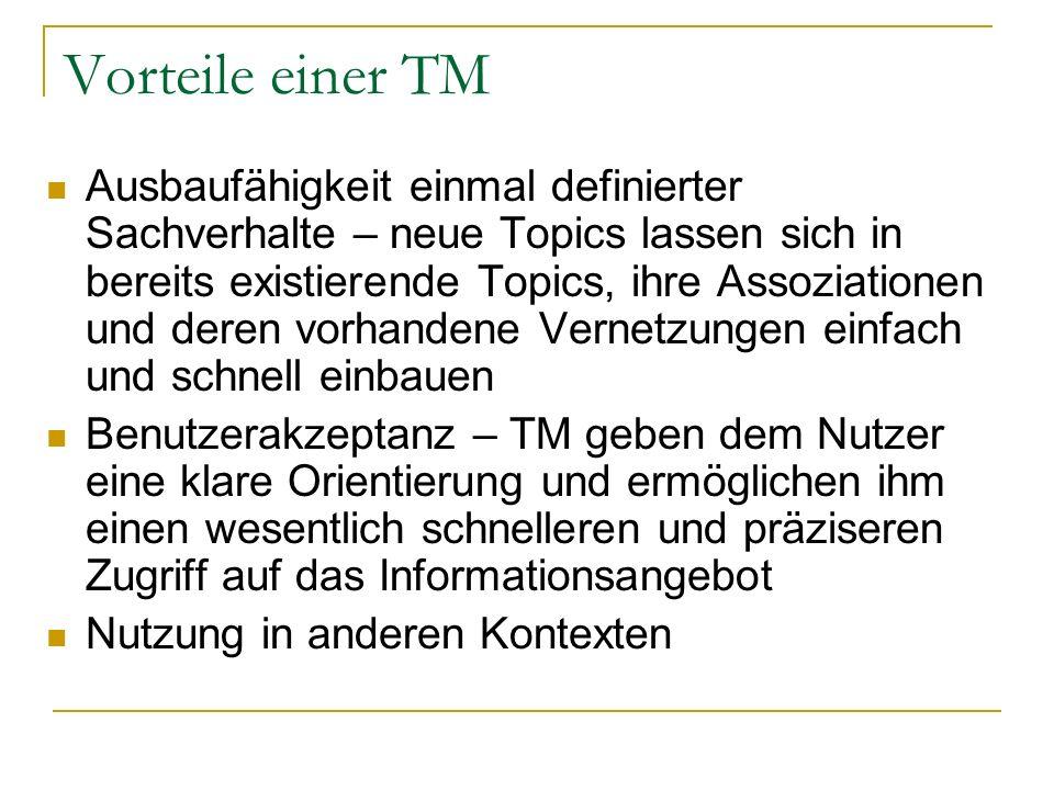 Vorteile einer TM
