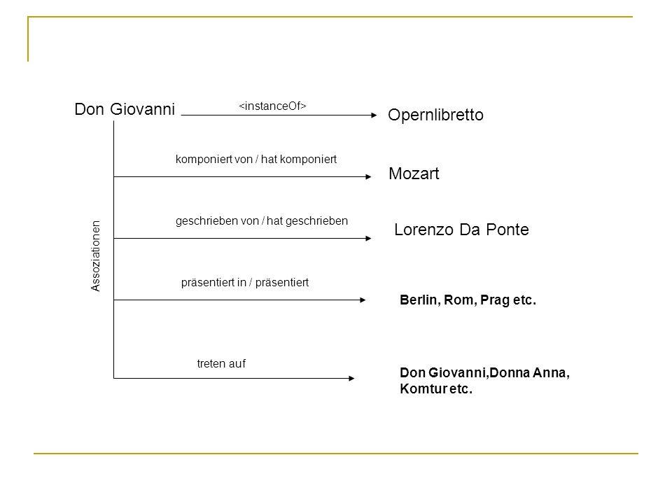 Don Giovanni Opernlibretto Mozart Lorenzo Da Ponte