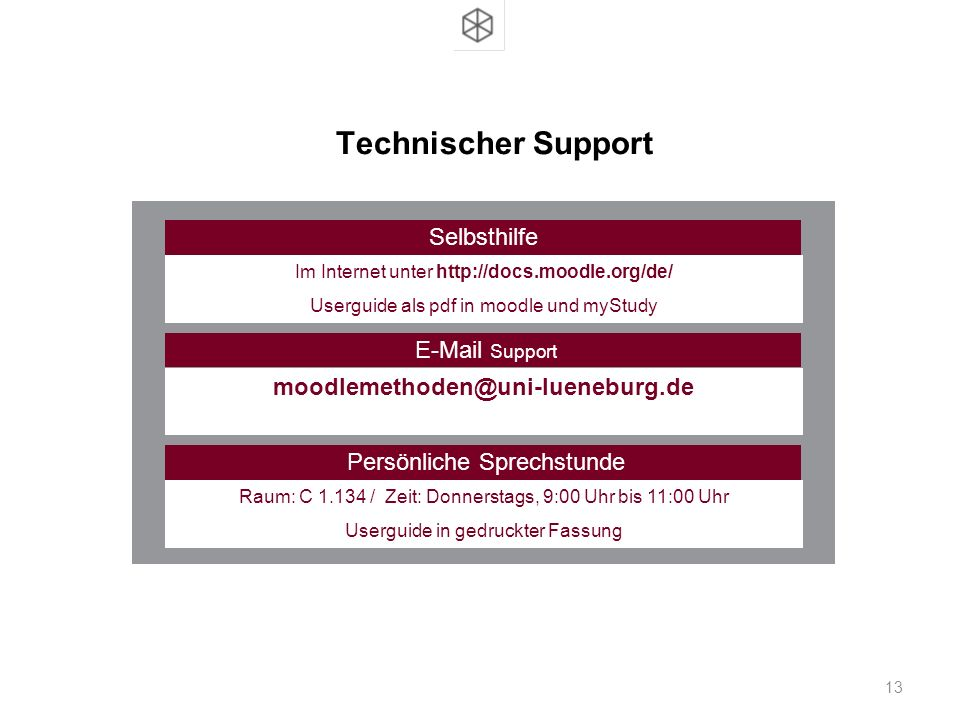 Technischer Support Selbsthilfe E-Mail Support