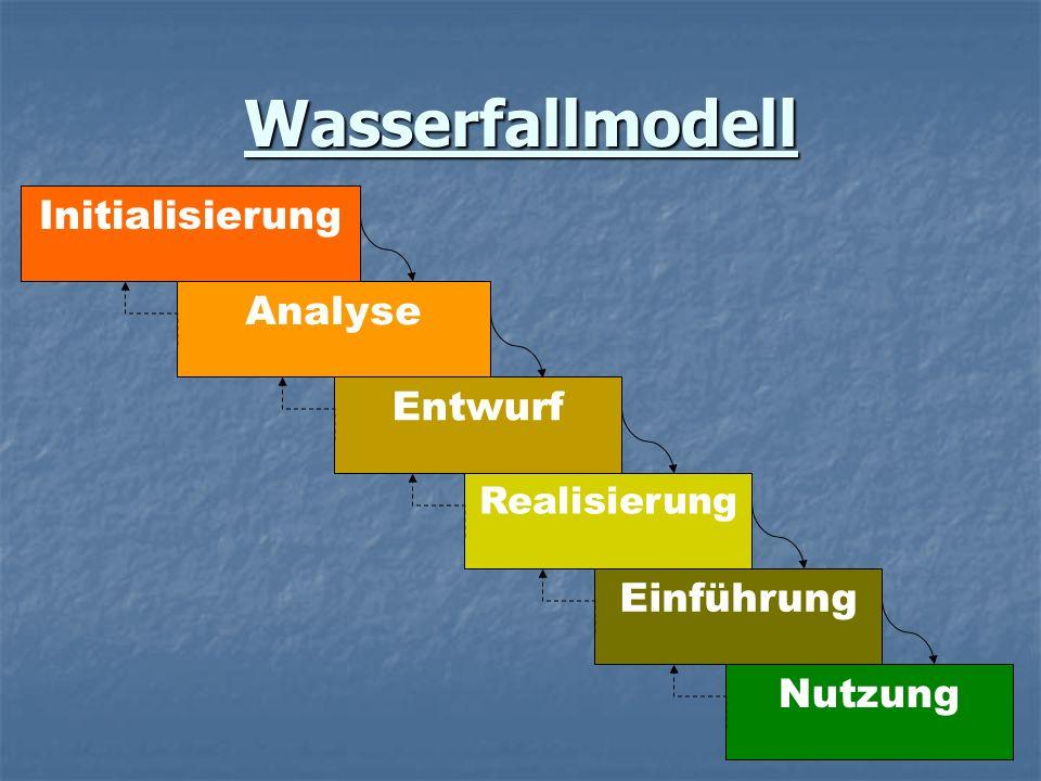 Wasserfallmodell Initialisierung Analyse Entwurf Einführung Nutzung