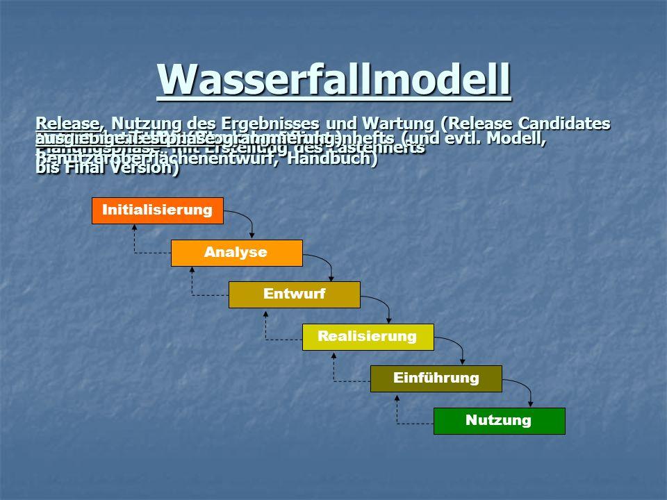 Wasserfallmodell Design durch UML, Struktogramme