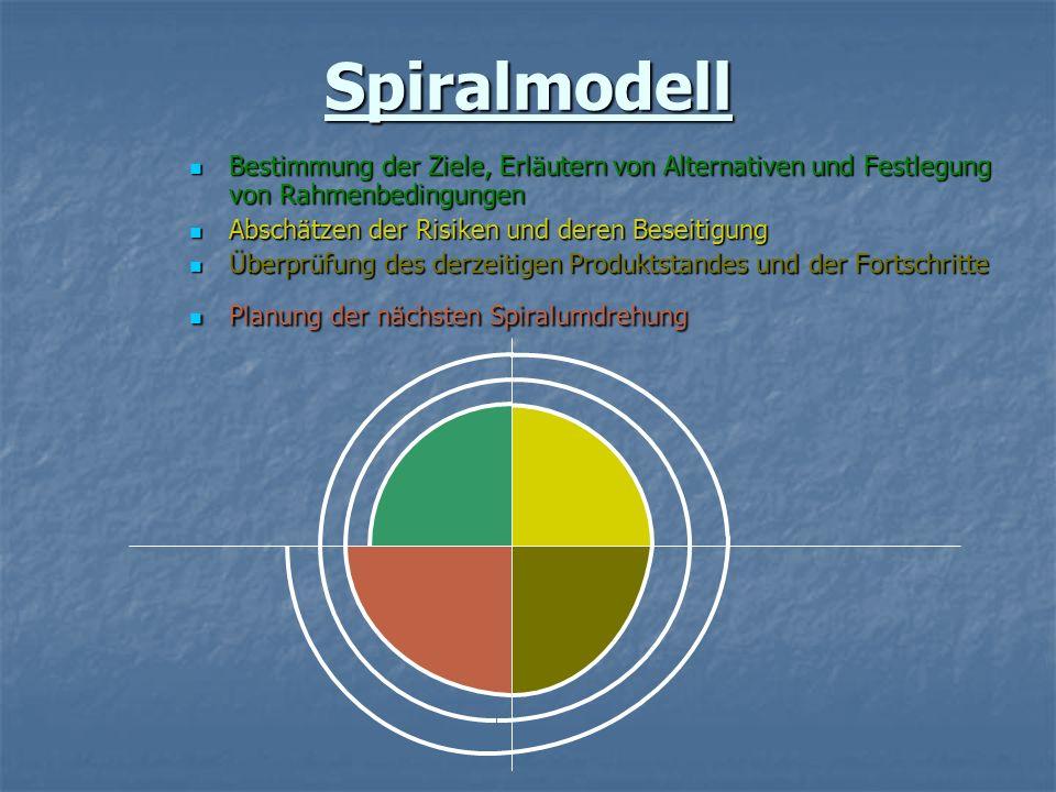 Spiralmodell Bestimmung der Ziele, Erläutern von Alternativen und Festlegung von Rahmenbedingungen.