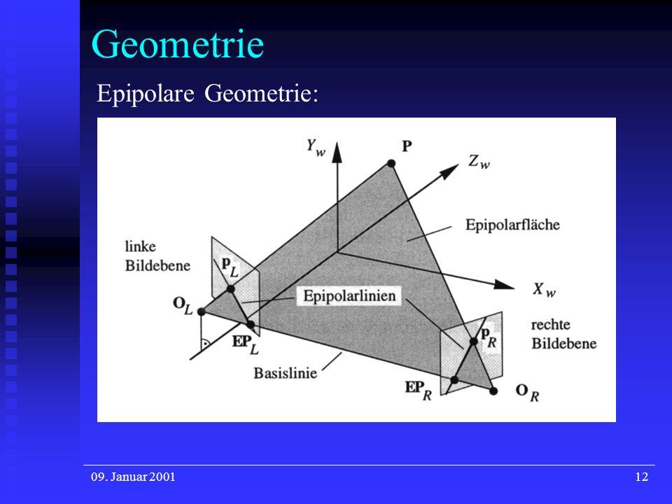 Geometrie Epipolare Geometrie: 09. Januar 2001