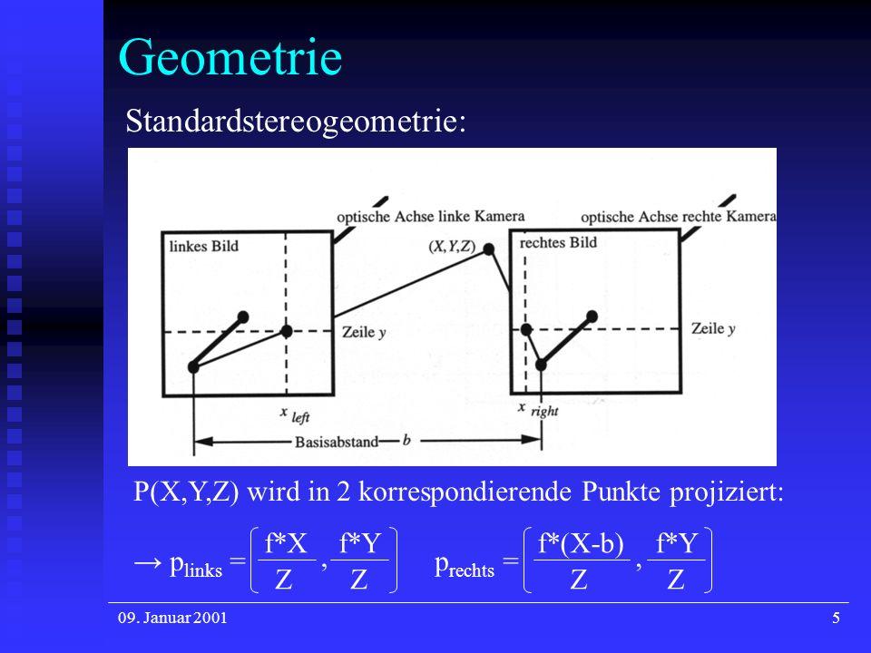 Geometrie Standardstereogeometrie: