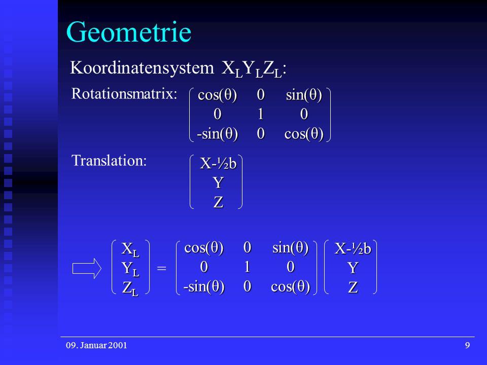 Geometrie Koordinatensystem XLYLZL: Rotationsmatrix: cos(θ) sin(θ) 1