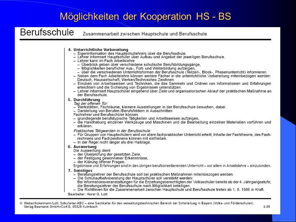 Möglichkeiten der Kooperation HS - BS