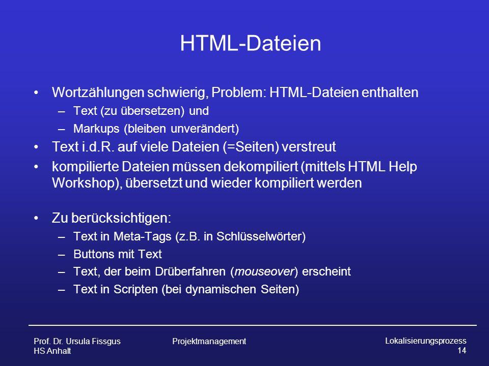 HTML-Dateien Wortzählungen schwierig, Problem: HTML-Dateien enthalten